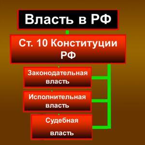 Органы власти Анциферово